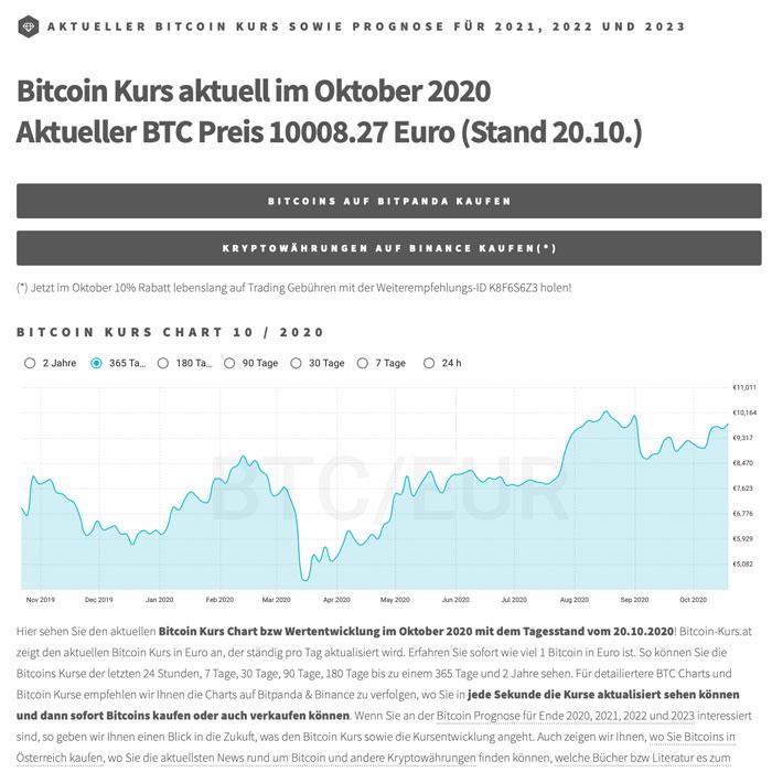 bitcoin kurs 2021 verlauf